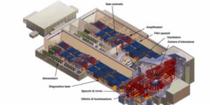 Schema della National Ignition Facility con il sistema laser da 192 fasci focalizzati al centro della camera da vuoto.